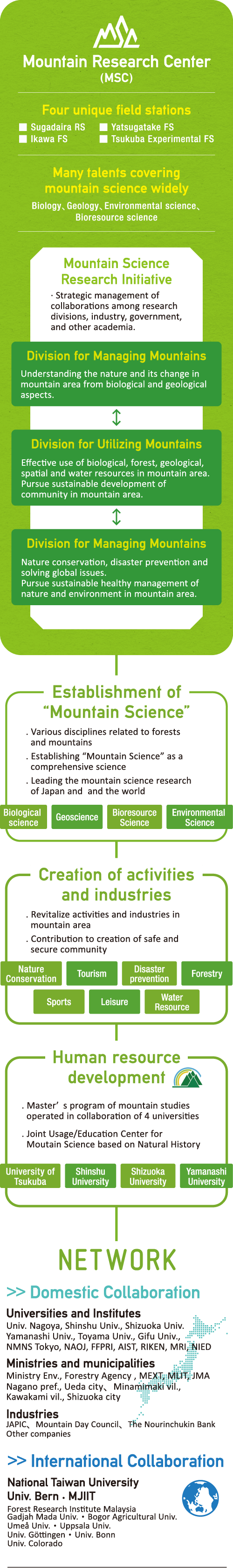 Mountain Science Research Initiative